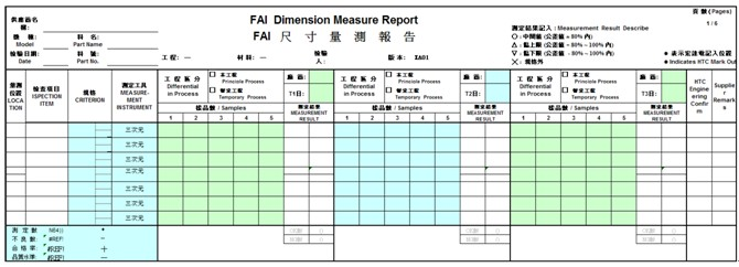 三次元数据统计报表模板
