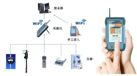 生产现场质量管理看板 Kanban 系统