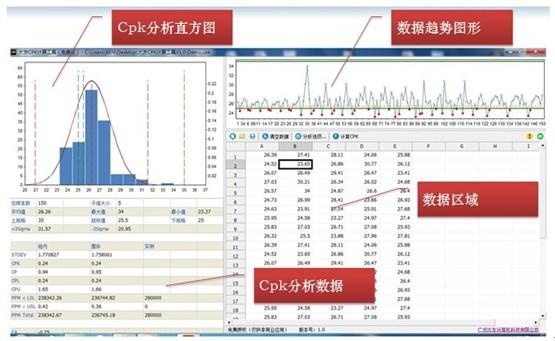 CPK计算工具界面示意图