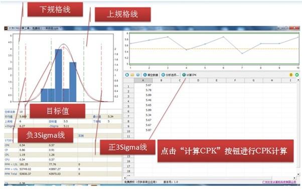 制程能力分析工具CPK