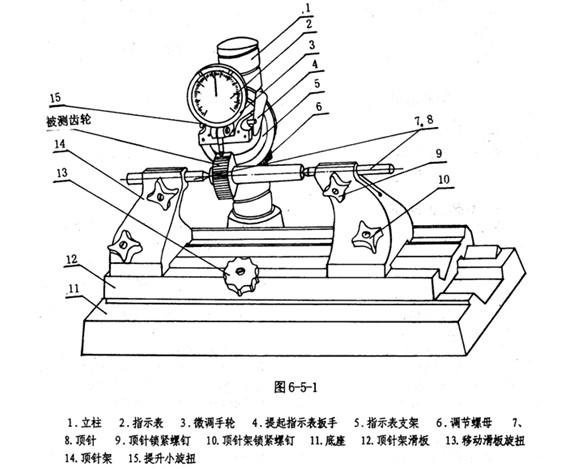 径向跳动的介绍及其测量方法