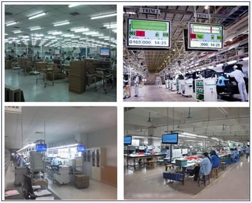 生产看板管理实际应用环境案例图示