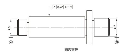 轴类零件径向圆跳动误差测量方法