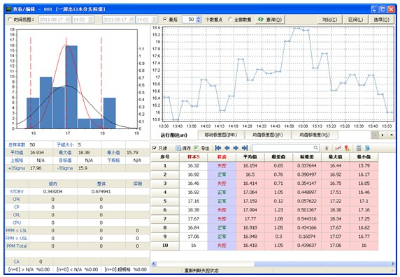 统计过程管制spc系统应用方案