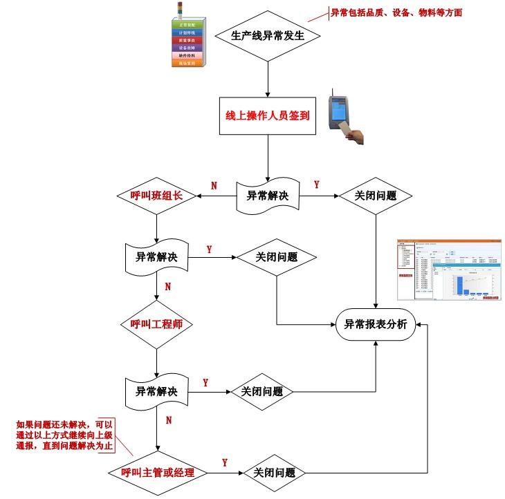 电路 电路图 电子 设计 素材 原理图 730_722