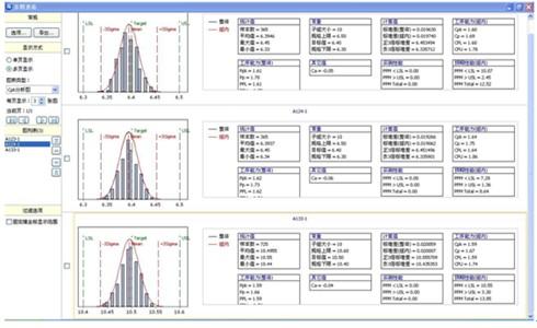 spc现场控制图报表分析