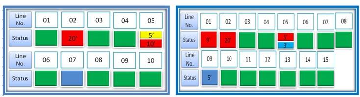 车间工位生产管理安灯andon系统设计方案; 班组管理看板图片;