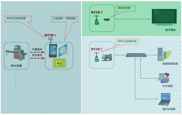 企业管理系统结构图