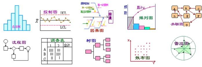 pdca循环圈在管理系统中的应用