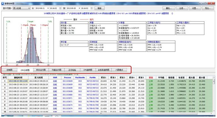 生产品质管理控制spc软件运行流程