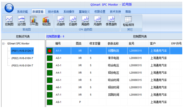SPC Monitor主界面图
