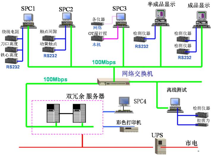 某企业是中国继电器行业的龙头企业,同时也是全球主要的继电器生产销售厂商之一,已发展成世界一流的继电器研发和生产基地,拥有20多家全资、控股 子公司和1家分公司,产品涵盖了继电器、低压电器、高低压成套设备、精密零件及自动化设备等多个类别。其中,继电器产品作为某企业的主营业务,共有160 多个系列、 40,000多种常用规格,年生产能力达到10亿只。产品广泛应用于工业、能源、交通、信息、生活电器、医疗等行业,产品出口到100多个国家和地区,公 司在多个国家和地区建立本地化服务网络,具备了全球化的市场运作和技术