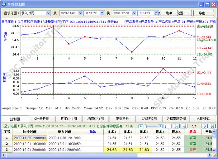 QSmart SPC统计数据