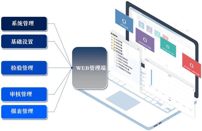 WEB端检验单