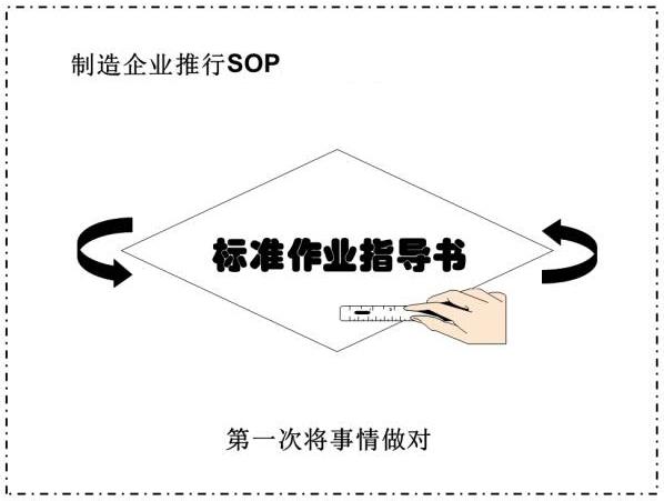 制造企々�I推行SOP-��W美成人版泰山�手���