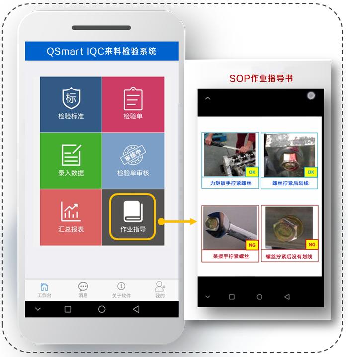 制造企业推行SOP-标准指导书