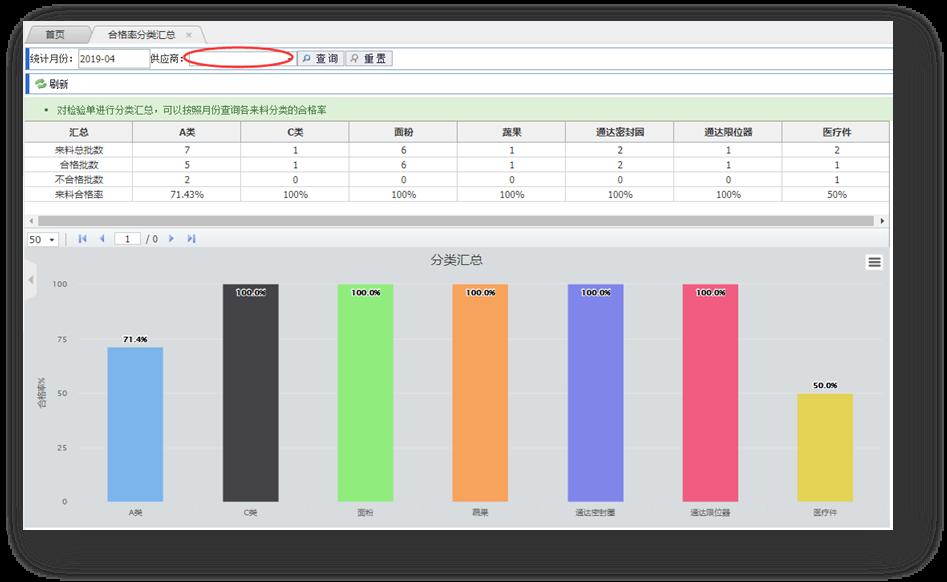 来料质量控制中如何选择最佳的供应商? --太友QCData品质数据管理专家