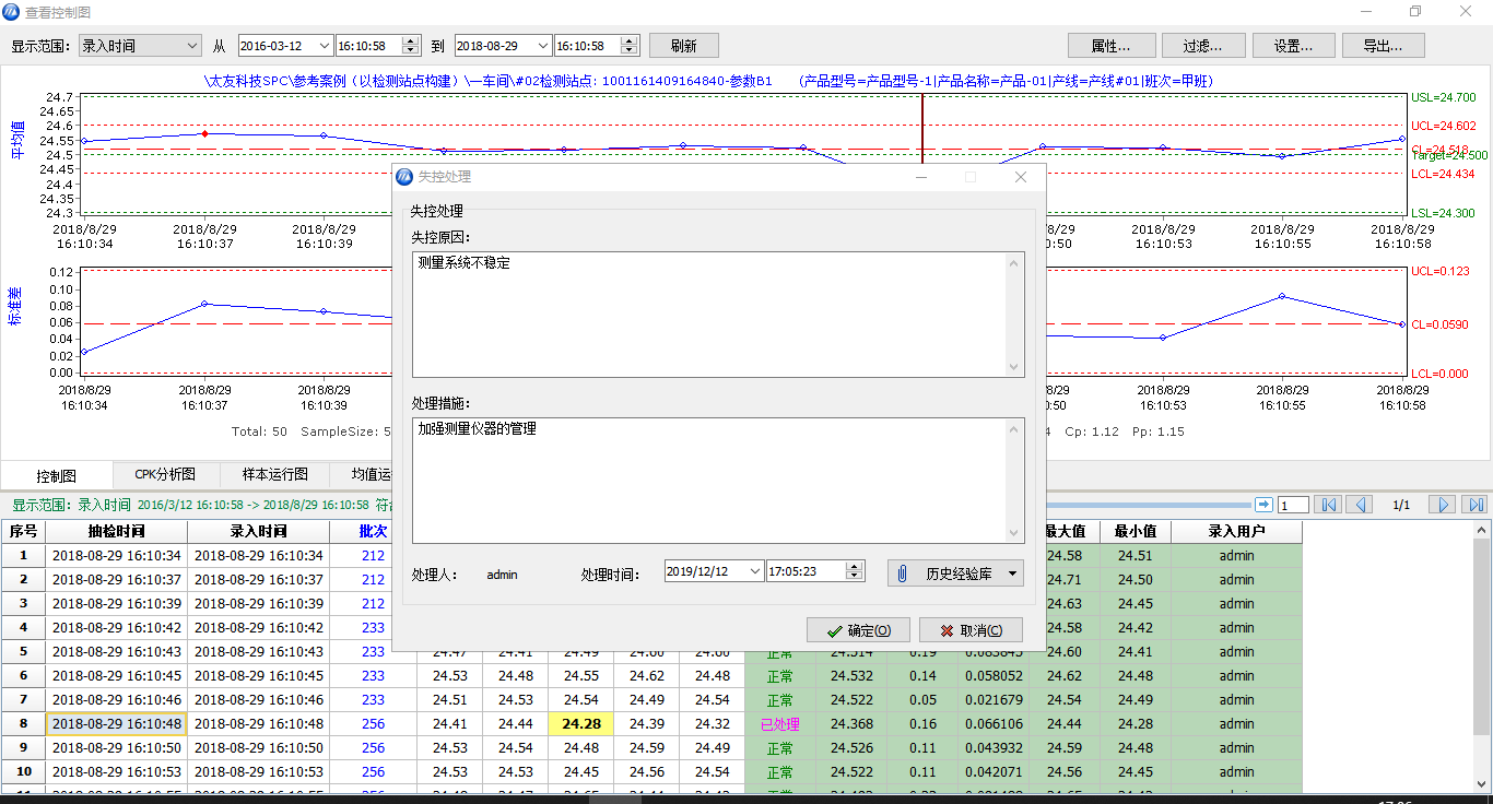 EXCEL在�|量管理中�l�]的作用能�cSPC��上等���?