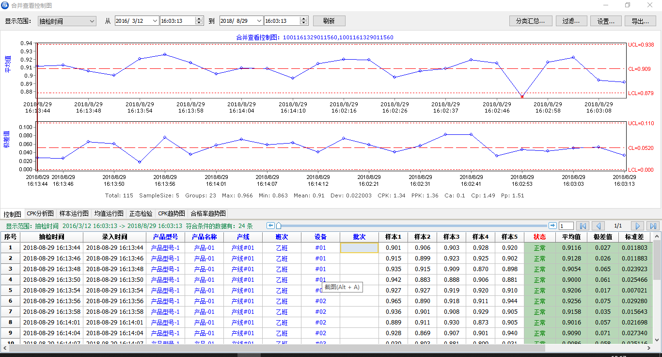 你还停留在用EXCEL电子表格做SPC统计分析吗?