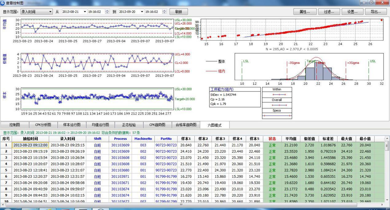 SPC质量统计过程控制系统